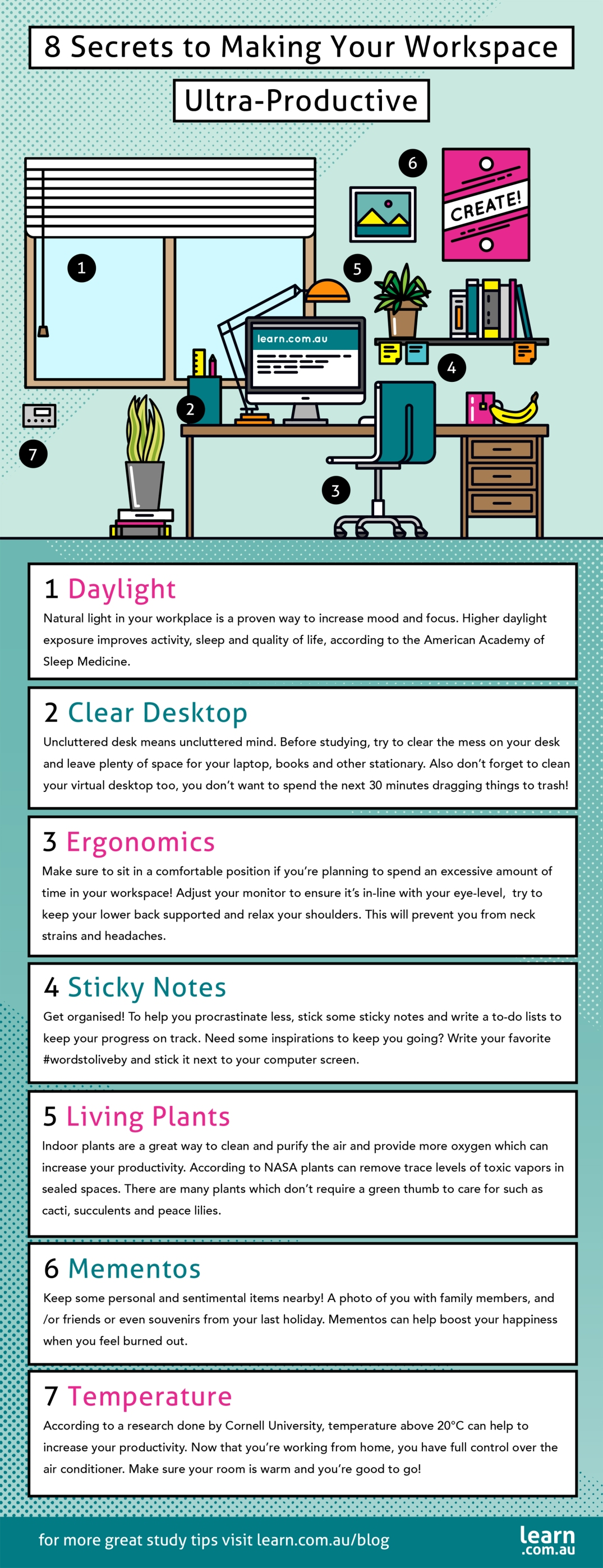 blog workspace infographic