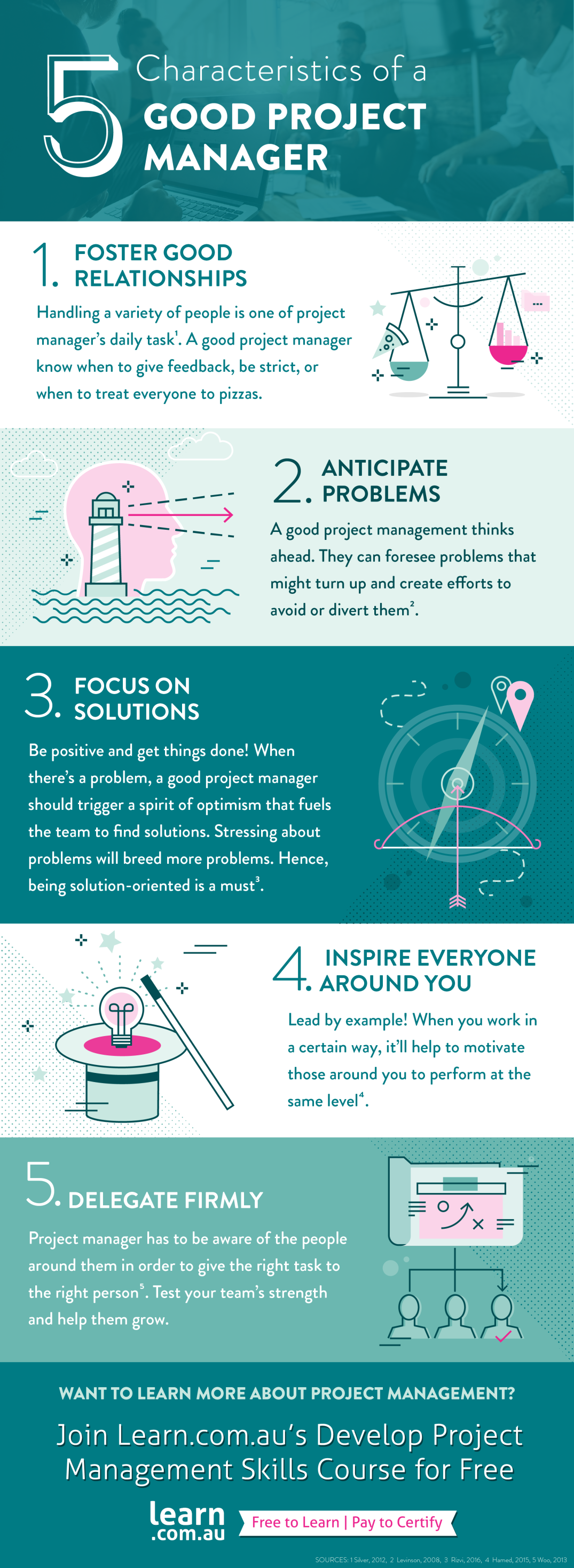 project management traits infographic-07